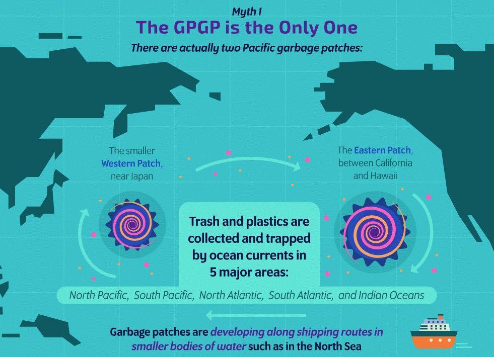 PLASTIC_OCEANcrop
